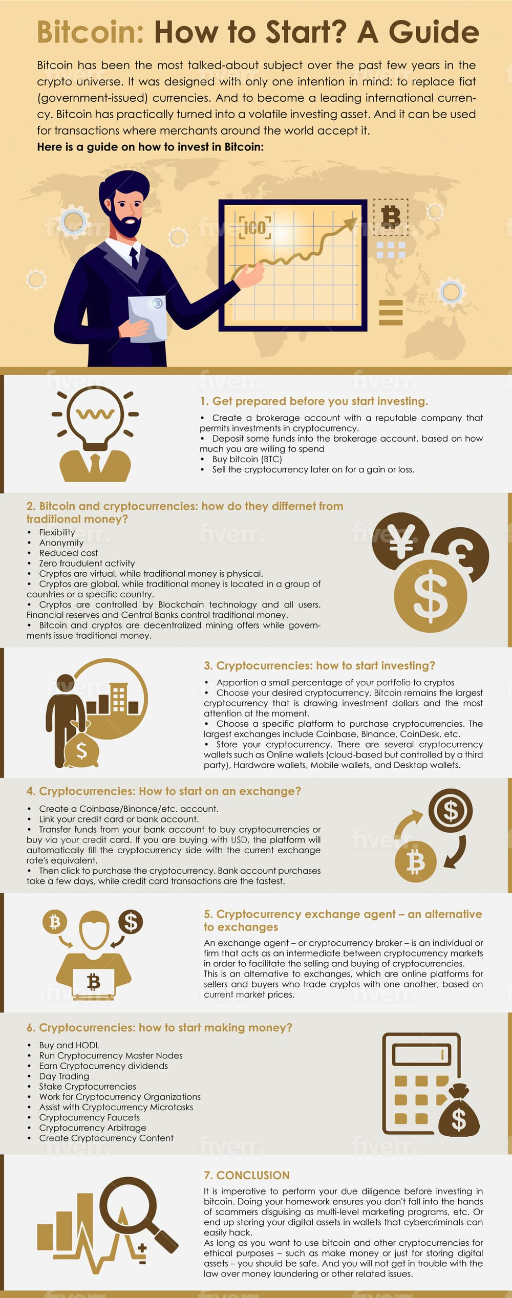 Bitcoin - How to start?A guide?