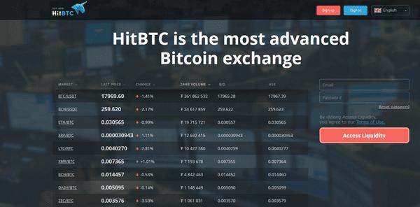ce locuri acceptă bitcoin btc spread trading